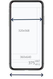 dimensiuni telefoane comparatie