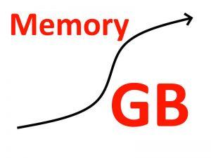 top memorie interna telefoane
